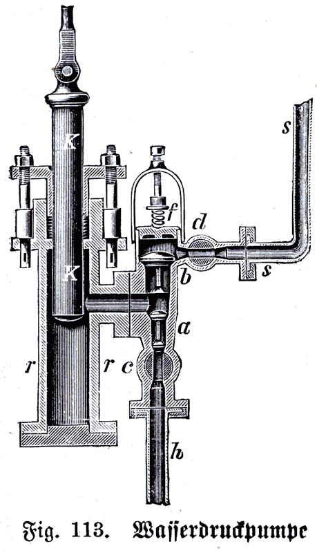 Wasserdruckpumpe, Bibliothek allgemeinen und praktischen Wissens für Militäranwärter Band III, 1905